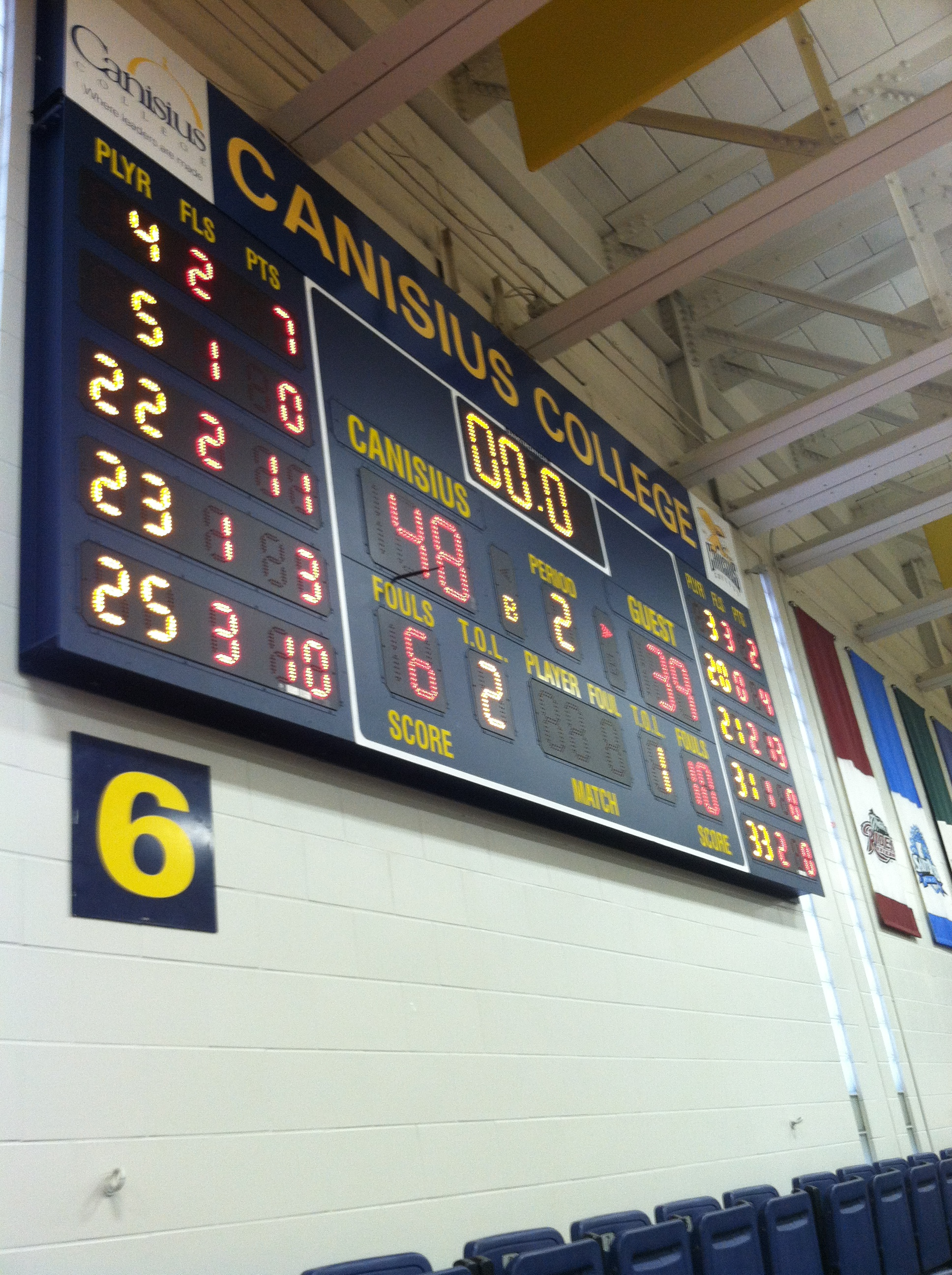 Great Defense Leads Canisius College Women to a Win vs Loyola